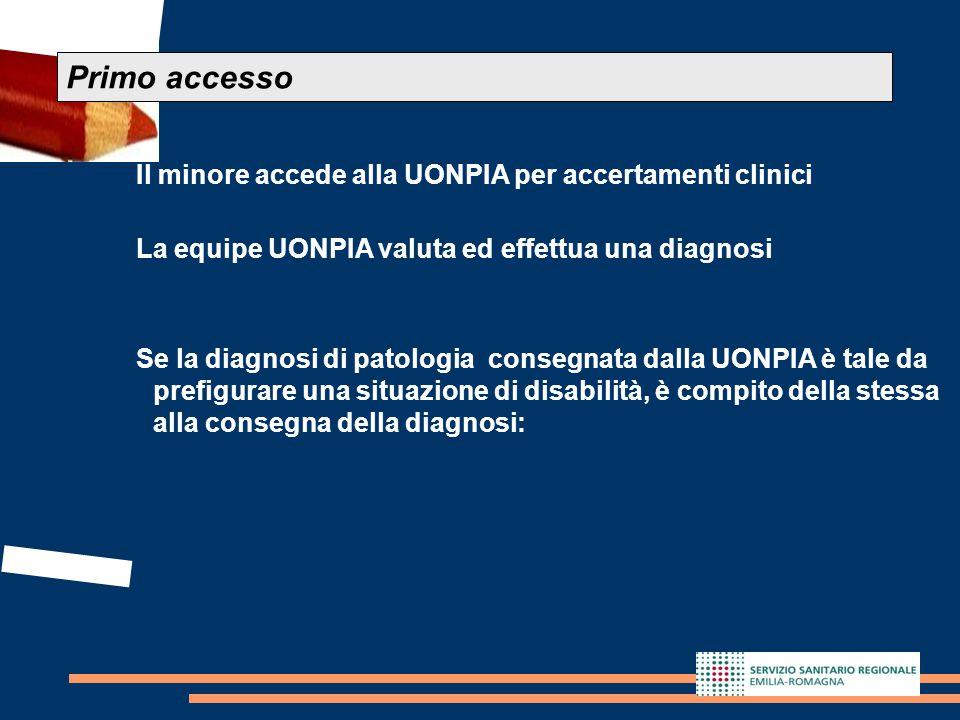 16 Il minore accede alla UONPIA per accertamenti clinici La equipe UONPIA valuta ed effettua una diagnosi Se la diagnosi di patologia consegnata dalla