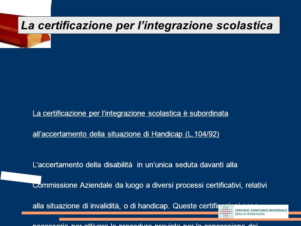 21 La certificazione per l'integrazione scolastica è subordinata all'accertamento della situazione di Handicap (L.104/92) L'accertamento della disabil
