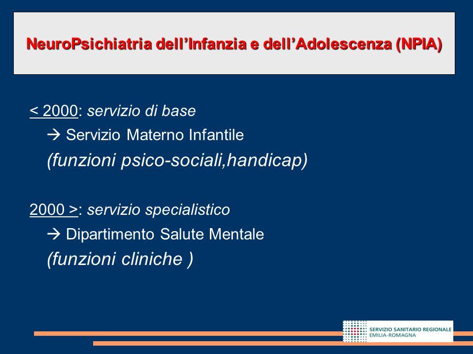 3 Che cosa abbiamo imparato? < 2000: servizio di base  Servizio Materno Infantile (funzioni psico-sociali,handicap) 2000 >: servizio specialistico 