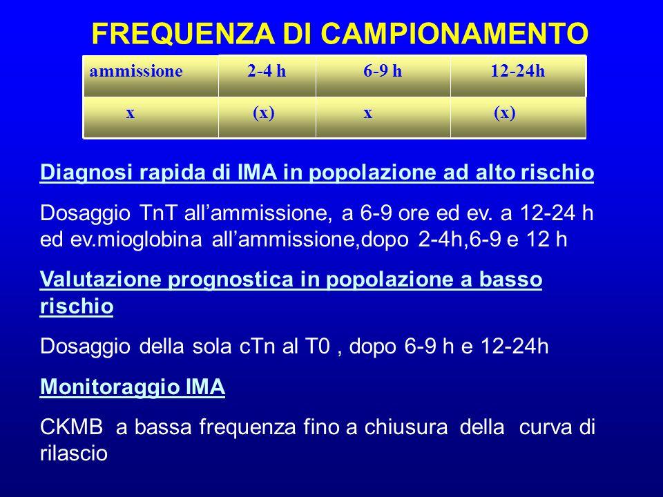 FREQUENZA DI CAMPIONAMENTO (x) x x 12-24h6-9 h2-4 hammissione Diagnosi rapida di IMA in popolazione ad alto rischio Dosaggio TnT all'ammissione, a 6-9 ore ed ev.