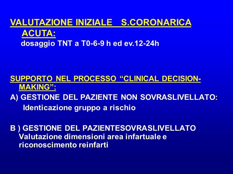 SUPPORTO NEL PROCESSO CLINICAL DECISION- MAKING : A) GESTIONE DEL PAZIENTE NON SOVRASLIVELLATO: Identicazione gruppo a rischio B ) GESTIONE DEL PAZIENTESOVRASLIVELLATO Valutazione dimensioni area infartuale e riconoscimento reinfarti VALUTAZIONE INIZIALE S.CORONARICA ACUTA: dosaggio TNT a T0-6-9 h ed ev.12-24h