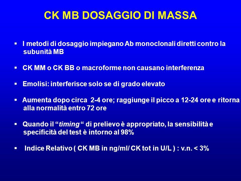 CK MB DOSAGGIO DI MASSA  I metodi di dosaggio impiegano Ab monoclonali diretti contro la subunità MB  CK MM o CK BB o macroforme non causano interferenza  Emolisi: interferisce solo se di grado elevato  Aumenta dopo circa 2-4 ore; raggiunge il picco a 12-24 ore e ritorna alla normalità entro 72 ore  Quando il timing di prelievo è appropriato, la sensibilità e specificità del test è intorno al 98%  Indice Relativo ( CK MB in ng/ml/ CK tot in U/L ) : v.n.