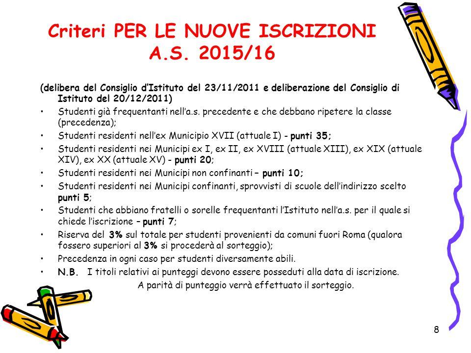 Criteri PER LE NUOVE ISCRIZIONI A.S. 2015/16 (delibera del Consiglio d'Istituto del 23/11/2011 e deliberazione del Consiglio di Istituto del 20/12/201