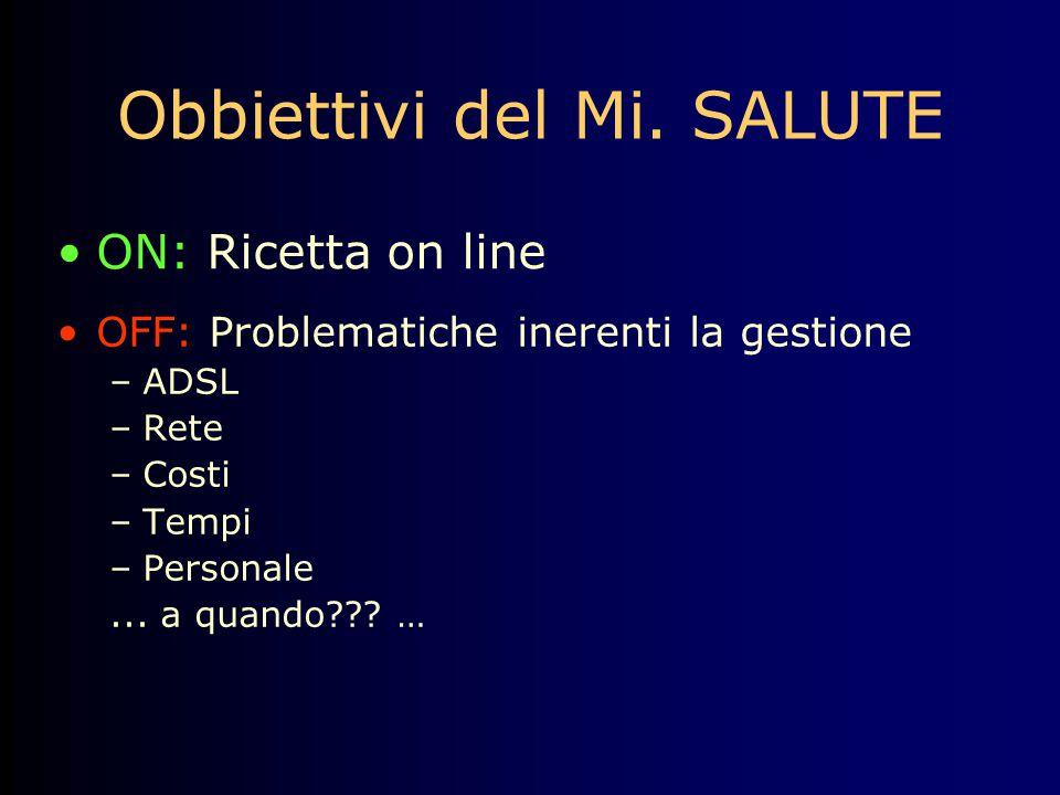 Obbiettivi del Mi. SALUTE OFF: Problematiche inerenti la gestione –ADSL –Rete –Costi –Tempi –Personale... a quando??? … ON: Ricetta on line