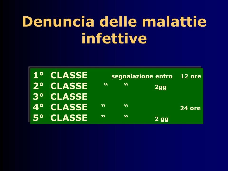 """Denuncia delle malattie infettive 1° CLASSE segnalazione entro 12 ore 2° CLASSE """""""" 2gg 3° CLASSE 4° CLASSE """""""" 24 ore 5° CLASSE """""""" 2 gg"""