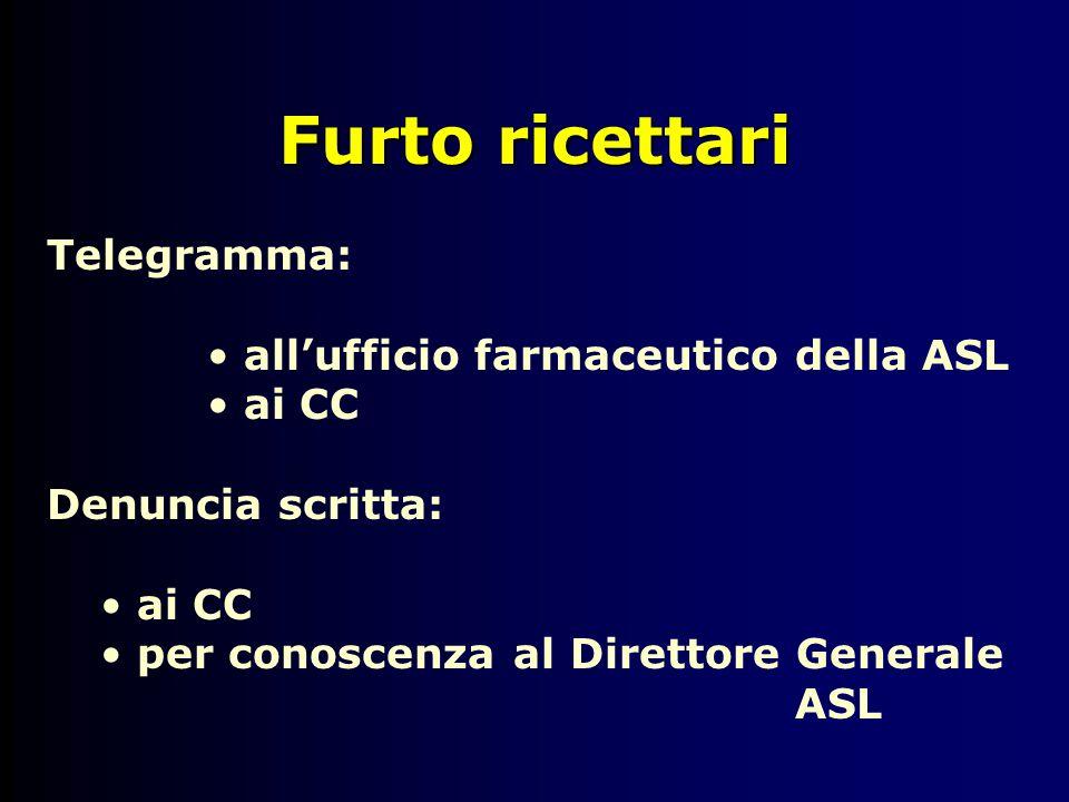 Furto ricettari Telegramma: all'ufficio farmaceutico della ASL ai CC Denuncia scritta: ai CC per conoscenza al Direttore Generale ASL
