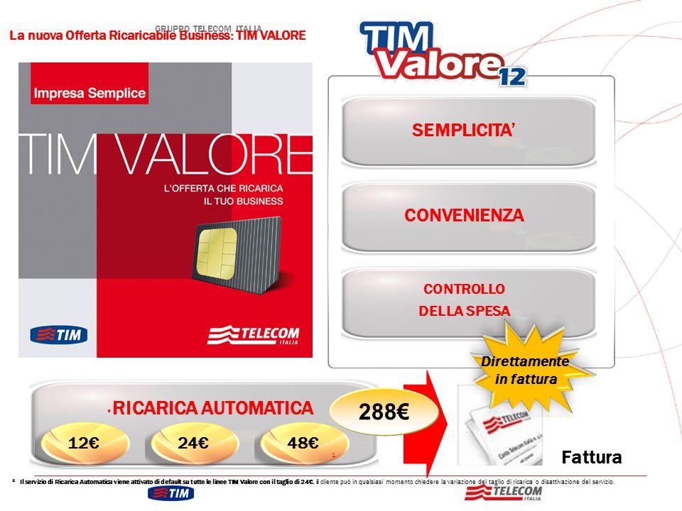 GRUPPO TELECOM ITALIA La nuova Offerta Ricaricabile Business: TIM VALORE SEMPLICITA' CONTROLLO DELLA SPESA CONVENIENZA RICARICA AUTOMATICA 12€24€48€ 1