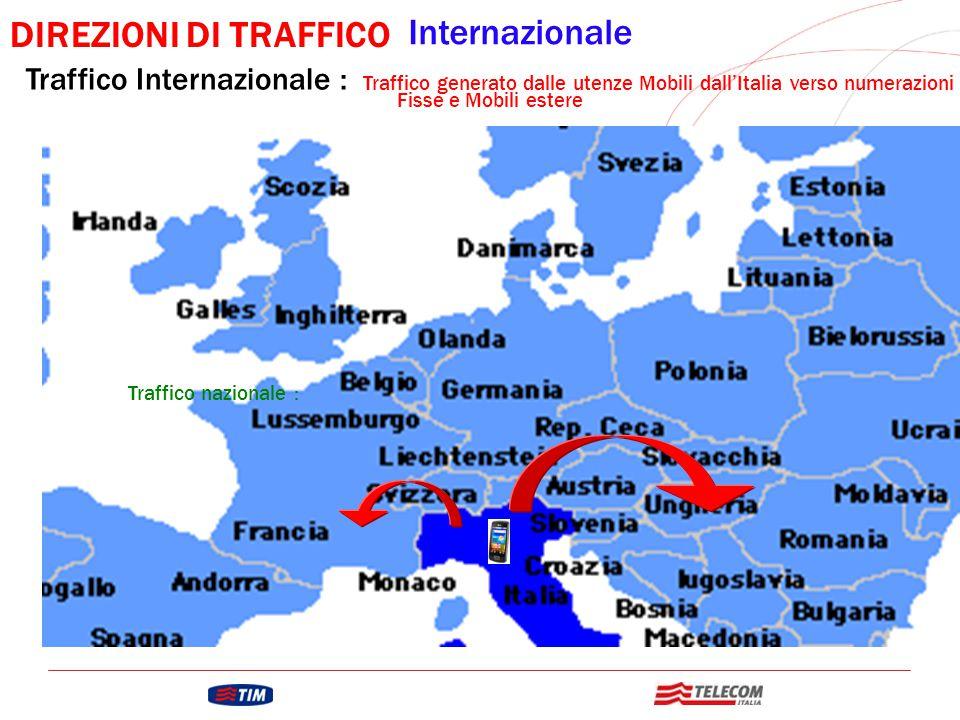 GRUPPO TELECOM ITALIA DIREZIONI DI TRAFFICO Traffico Rooming generato Traffico Rooming : Traffico generato dalle utenze Mobili Italiane All'estero verso tutti