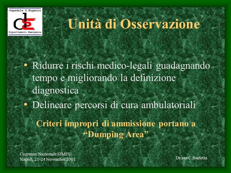 Dr.ssa C.Barletta Cogresso Nazionale SIMEU Napoli, 21-24 Novembre 2001 Unità di Osservazione Ridurre i rischi medico-legali guadagnando tempo e migliorando la definizione diagnostica Delineare percorsi di cura ambulatoriali Criteri impropri di ammissione portano a Dumping Area