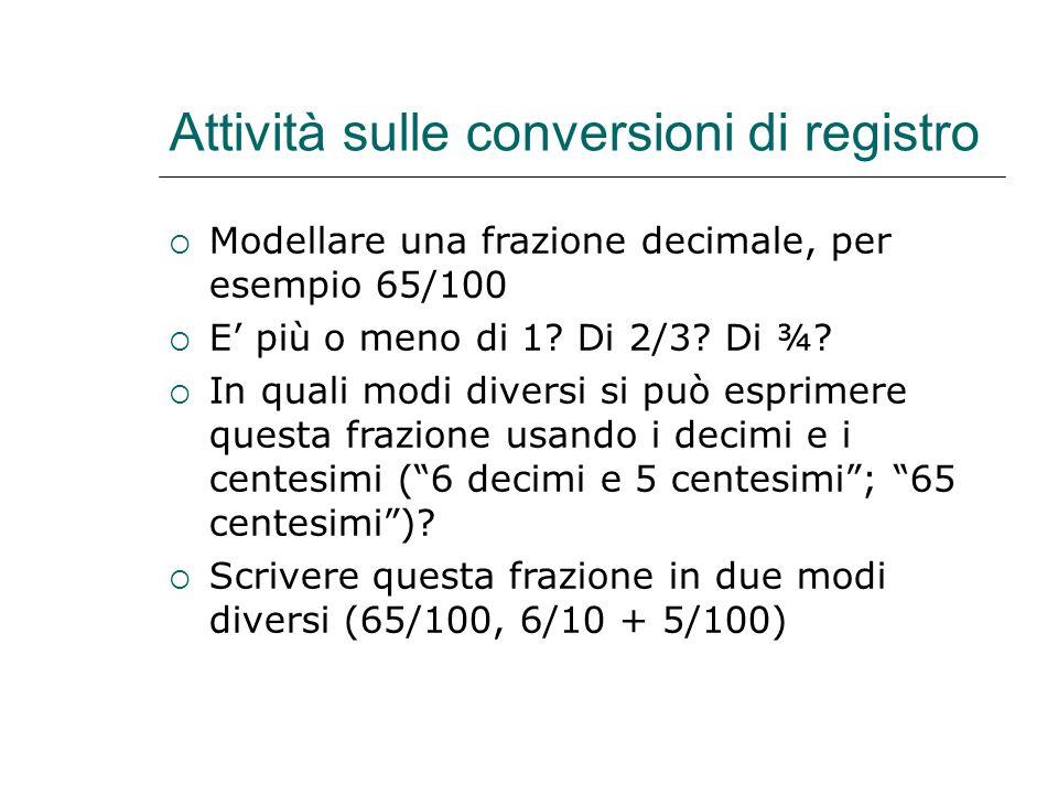 Attività sulle conversioni di registro  Modellare una frazione decimale, per esempio 65/100  E' più o meno di 1? Di 2/3? Di ¾?  In quali modi diver