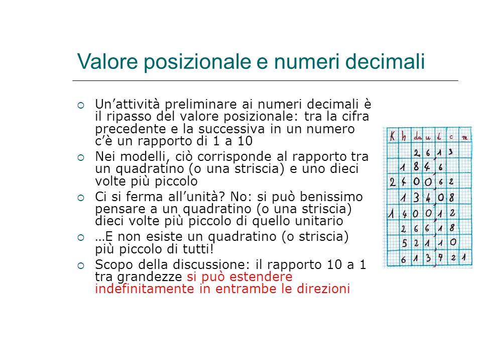 Valore posizionale e numeri decimali  Un'attività preliminare ai numeri decimali è il ripasso del valore posizionale: tra la cifra precedente e la successiva in un numero c'è un rapporto di 1 a 10  Nei modelli, ciò corrisponde al rapporto tra un quadratino (o una striscia) e uno dieci volte più piccolo  Ci si ferma all'unità.