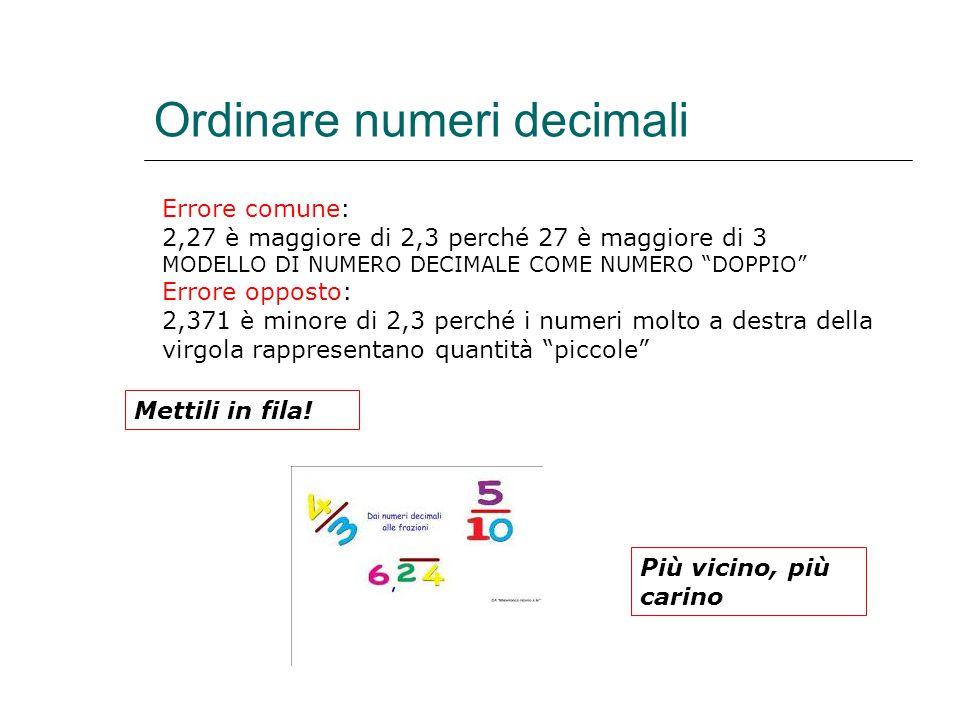 Ordinare numeri decimali Errore comune: 2,27 è maggiore di 2,3 perché 27 è maggiore di 3 MODELLO DI NUMERO DECIMALE COME NUMERO DOPPIO Errore opposto: 2,371 è minore di 2,3 perché i numeri molto a destra della virgola rappresentano quantità piccole Mettili in fila.