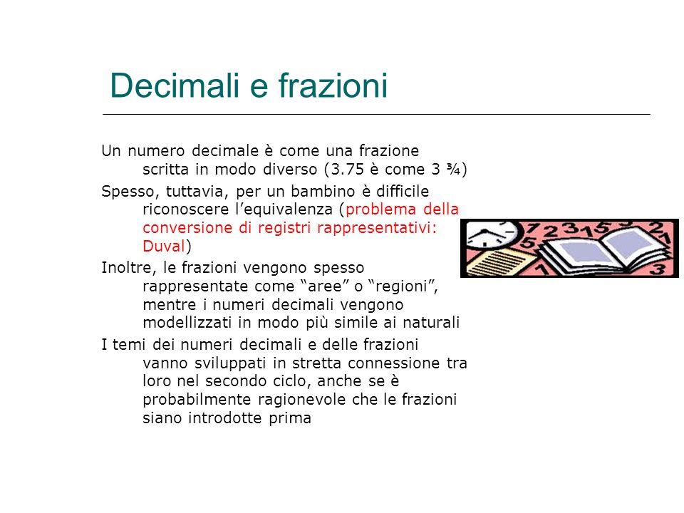 Decimali e frazioni Un numero decimale è come una frazione scritta in modo diverso (3.75 è come 3 ¾) Spesso, tuttavia, per un bambino è difficile rico
