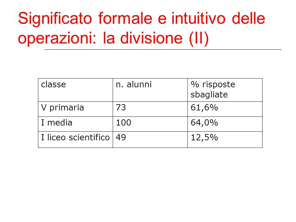 Significato formale e intuitivo delle operazioni: la divisione (II) classen. alunni % risposte sbagliate V primaria7361,6% I media10064,0% I liceo sci