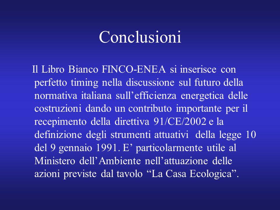 Conclusioni Il Libro Bianco FINCO-ENEA si inserisce con perfetto timing nella discussione sul futuro della normativa italiana sull'efficienza energetica delle costruzioni dando un contributo importante per il recepimento della direttiva 91/CE/2002 e la definizione degli strumenti attuativi della legge 10 del 9 gennaio 1991.