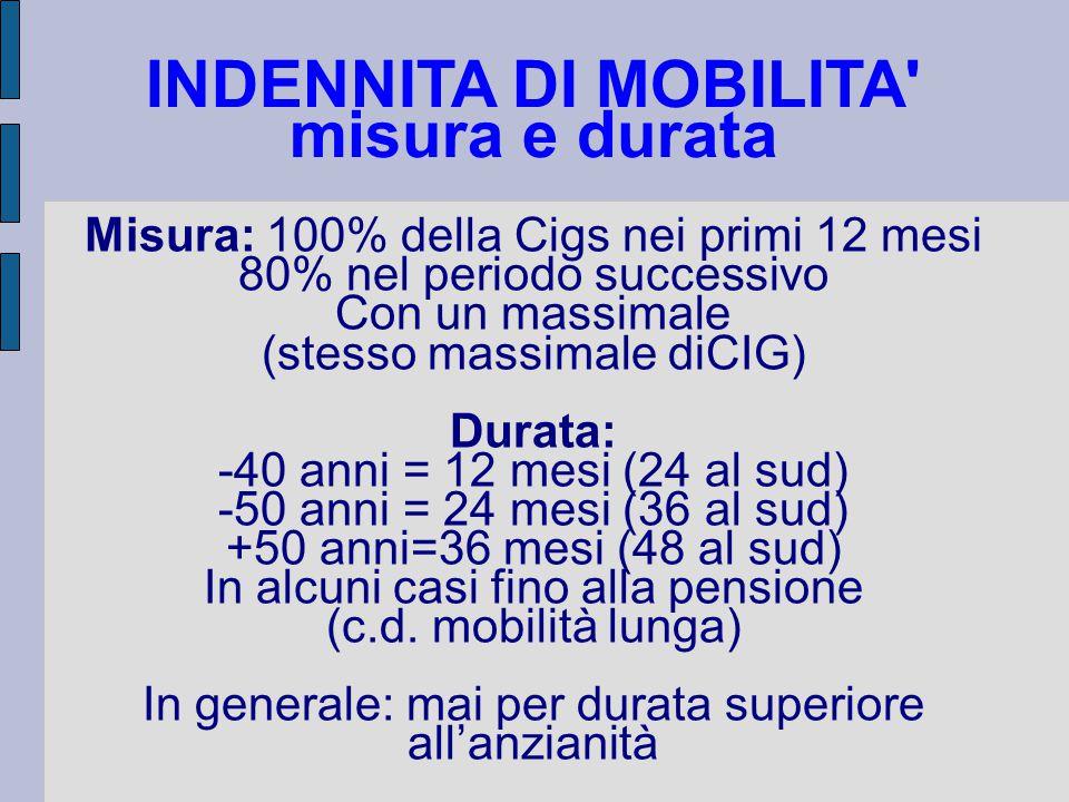 INDENNITA DI MOBILITA' misura e durata Misura: 100% della Cigs nei primi 12 mesi 80% nel periodo successivo Con un massimale (stesso massimale diCIG)