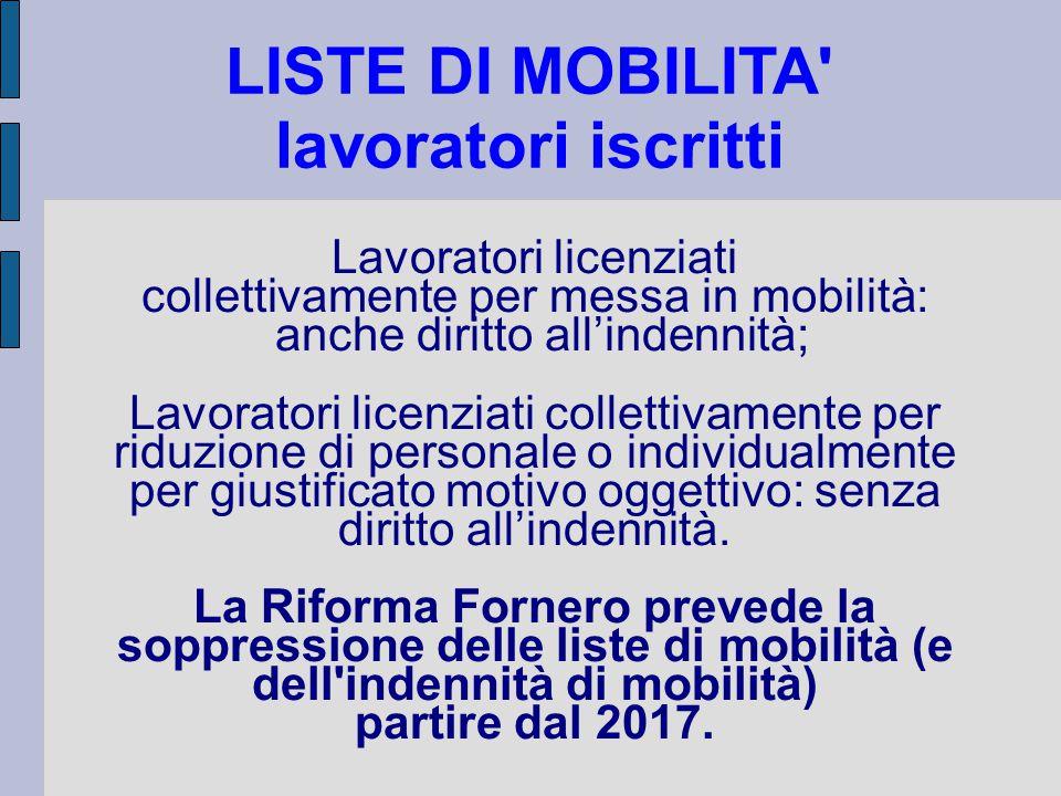 LISTE DI MOBILITA' lavoratori iscritti Lavoratori licenziati collettivamente per messa in mobilità: anche diritto all'indennità; Lavoratori licenziati