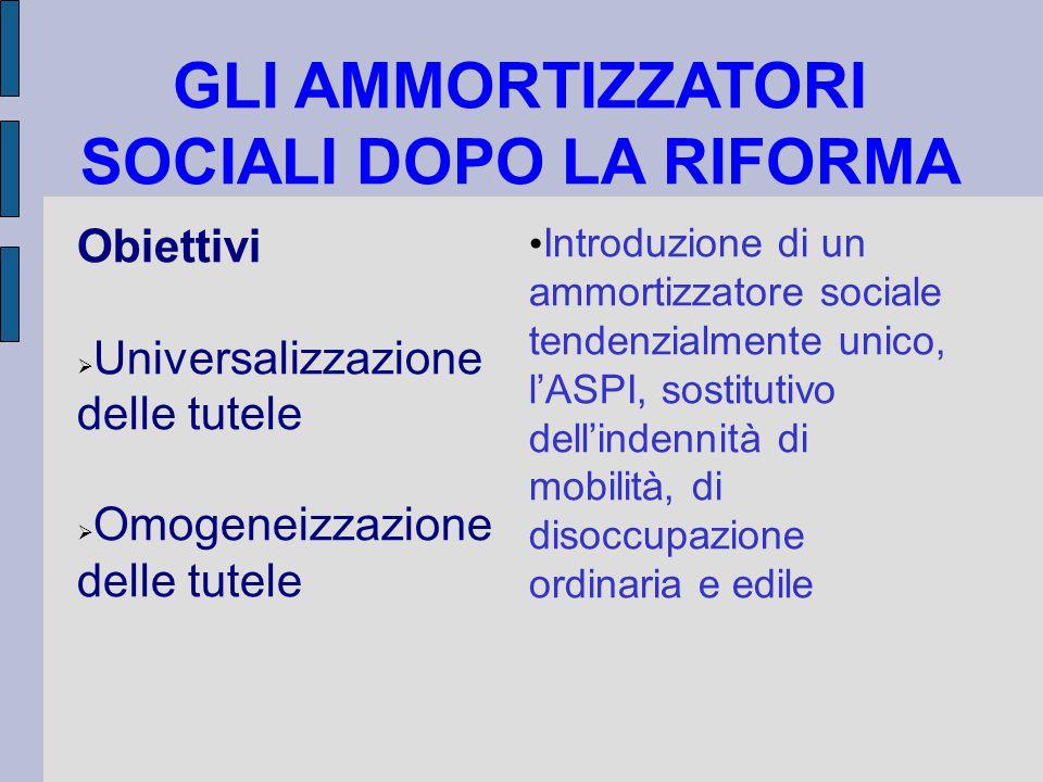 GLI AMMORTIZZATORI SOCIALI DOPO LA RIFORMA Obiettivi  Universalizzazione delle tutele  Omogeneizzazione delle tutele Introduzione di un ammortizzato