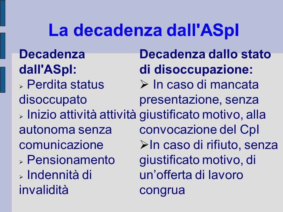 La decadenza dall'ASpI Decadenza dall'ASpI:  Perdita status disoccupato  Inizio attività attività autonoma senza comunicazione  Pensionamento  Ind