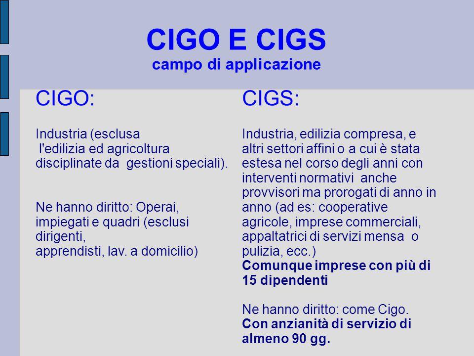CIGO E CIGS campo di applicazione CIGO: Industria (esclusa l'edilizia ed agricoltura disciplinate da gestioni speciali). Ne hanno diritto: Operai, imp