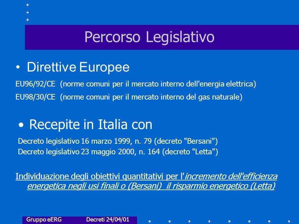 Gruppo eERG Decreti 24/04/01 Percorso Legislativo Recepite in Italia con Decreto legislativo 16 marzo 1999, n.