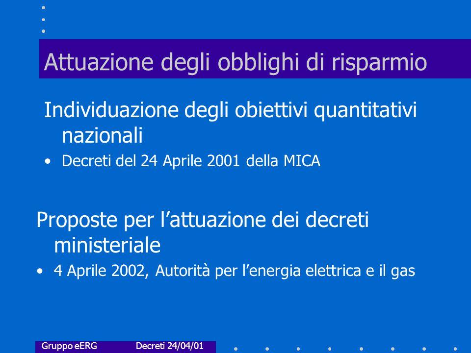 Attuazione degli obblighi di risparmio Proposte per l'attuazione dei decreti ministeriale 4 Aprile 2002, Autorità per l'energia elettrica e il gas Gruppo eERG Decreti 24/04/01 Individuazione degli obiettivi quantitativi nazionali Decreti del 24 Aprile 2001 della MICA