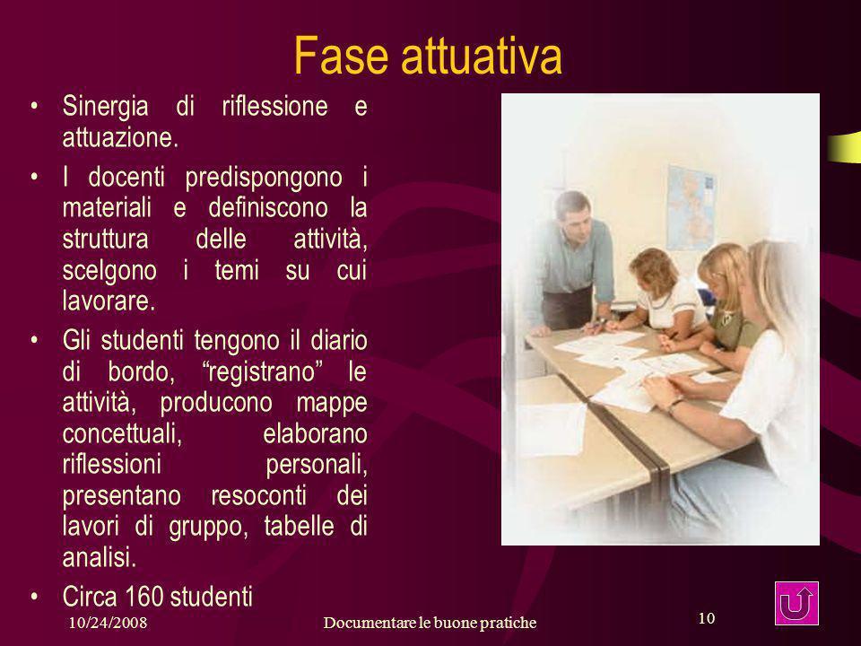 10 10/24/2008Documentare le buone pratiche 10 Fase attuativa Sinergia di riflessione e attuazione.