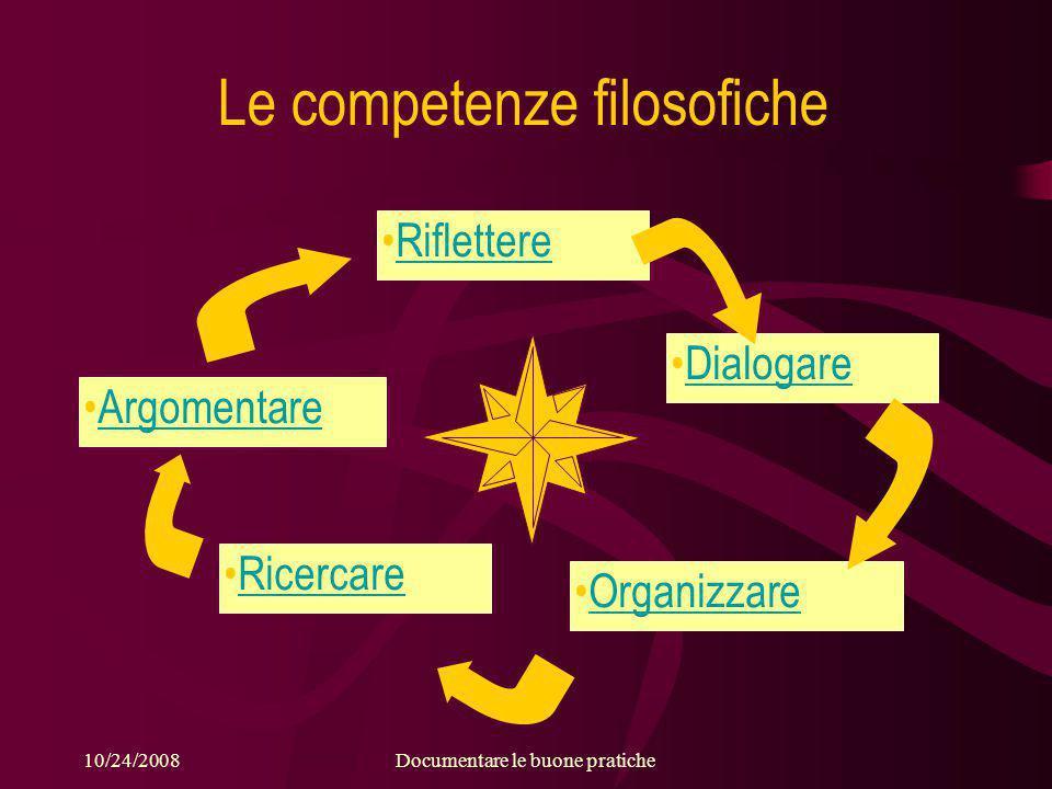 10/24/2008Documentare le buone pratiche Le competenze filosofiche Argomentare Dialogare Riflettere Ricercare Organizzare