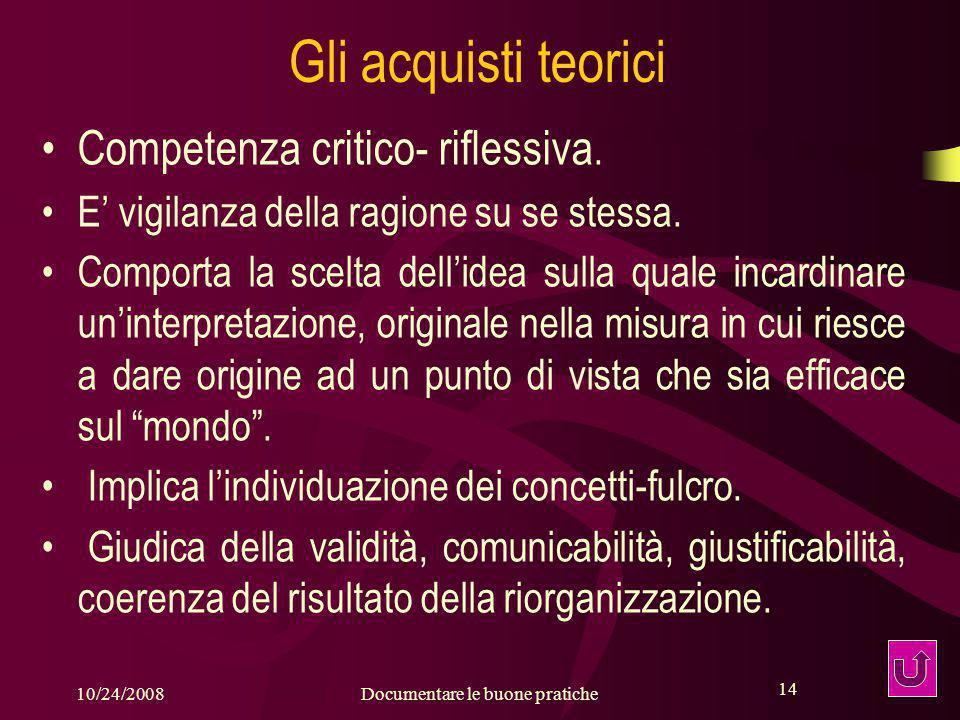 14 10/24/2008Documentare le buone pratiche 14 Gli acquisti teorici Competenza critico- riflessiva.