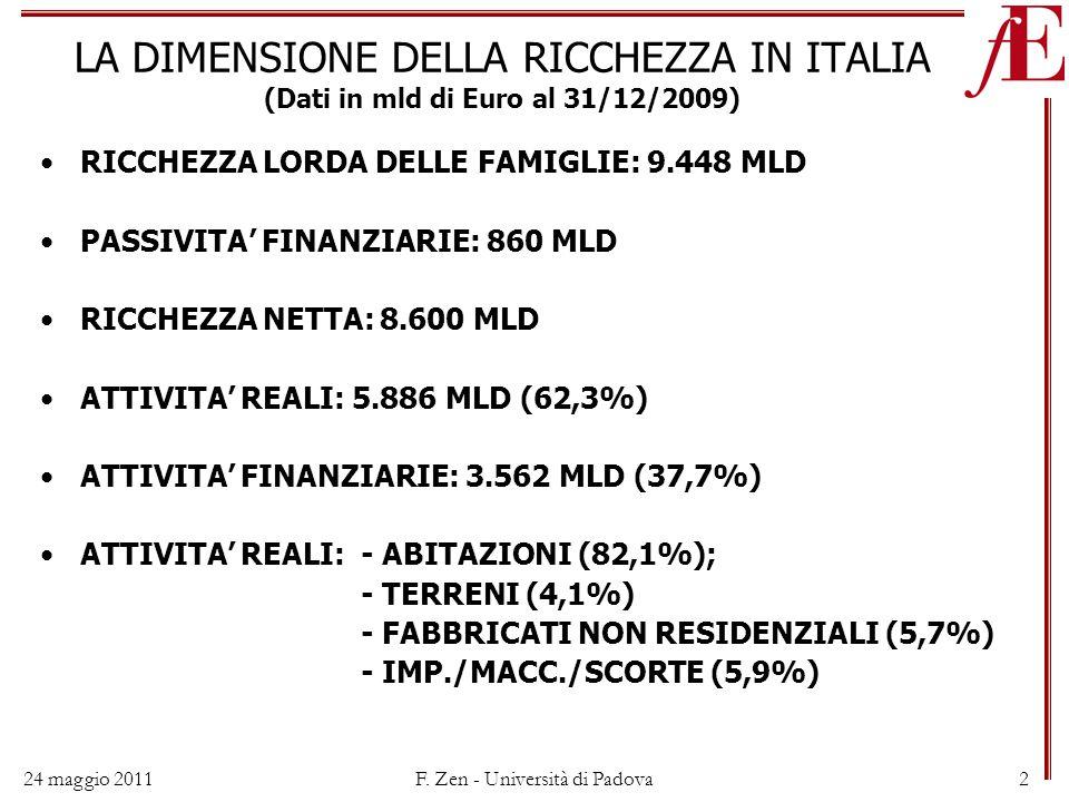 F. Zen - Università di Padova2 LA DIMENSIONE DELLA RICCHEZZA IN ITALIA (Dati in mld di Euro al 31/12/2009) RICCHEZZA LORDA DELLE FAMIGLIE: 9.448 MLD P