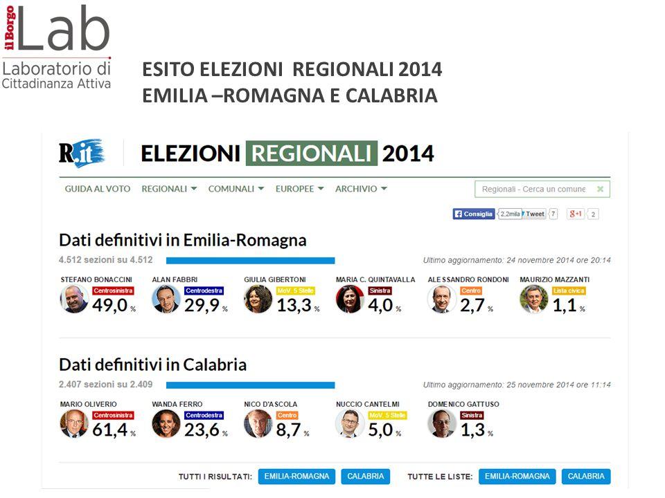 ESITO ELEZIONI REGIONALI 2014 EMILIA –ROMAGNA E CALABRIA