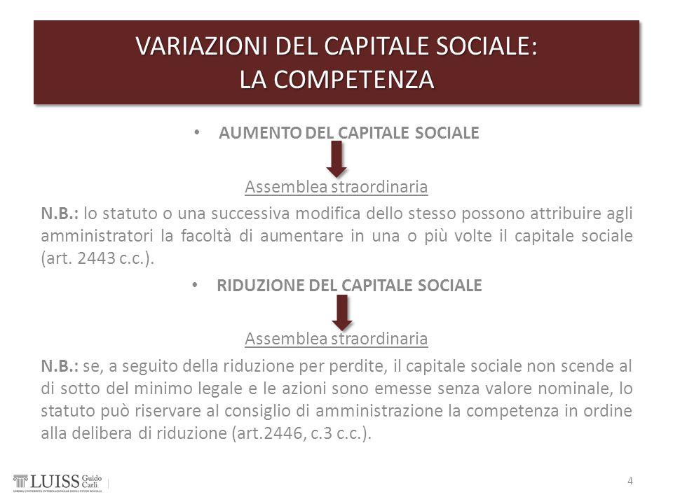 AUMENTO DEL CAPITALE SOCIALE Assemblea straordinaria N.B.: lo statuto o una successiva modifica dello stesso possono attribuire agli amministratori la