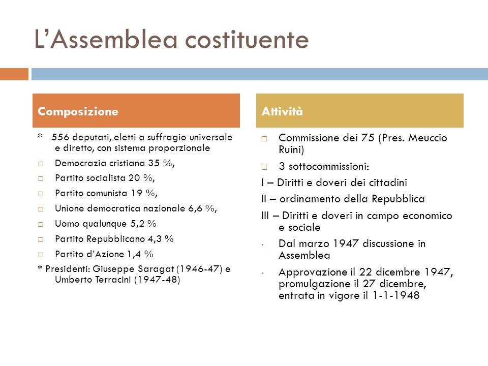 L'Assemblea costituente * 556 deputati, eletti a suffragio universale e diretto, con sistema proporzionale  Democrazia cristiana 35 %,  Partito soci