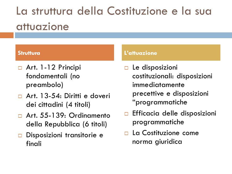 La struttura della Costituzione e la sua attuazione  Art. 1-12 Principi fondamentali (no preambolo)  Art. 13-54: Diritti e doveri dei cittadini (4 t