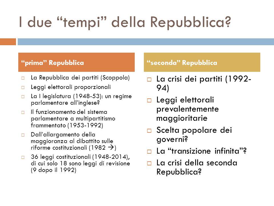 """I due """"tempi"""" della Repubblica?  La Repubblica dei partiti (Scoppola)  Leggi elettorali proporzionali  La I legislatura (1948-53): un regime parlam"""
