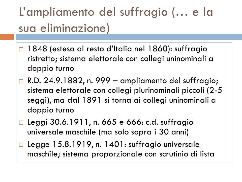 L'ampliamento del suffragio (… e la sua eliminazione)  1848 (esteso al resto d'Italia nel 1860): suffragio ristretto; sistema elettorale con collegi
