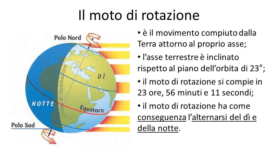Il moto di rotazione è il movimento compiuto dalla Terra attorno al proprio asse; l'asse terrestre è inclinato rispetto al piano dell'orbita di 23°; i
