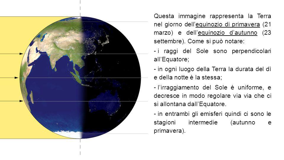 Questa immagine rappresenta la Terra nel giorno dell'equinozio di primavera (21 marzo) e dell'equinozio d'autunno (23 settembre). Come si può notare: