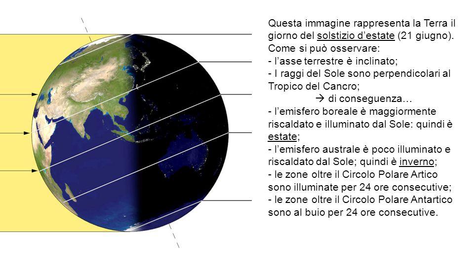 Questa immagine rappresenta la Terra il giorno del solstizio d'estate (21 giugno). Come si può osservare: - l'asse terrestre è inclinato; - I raggi de