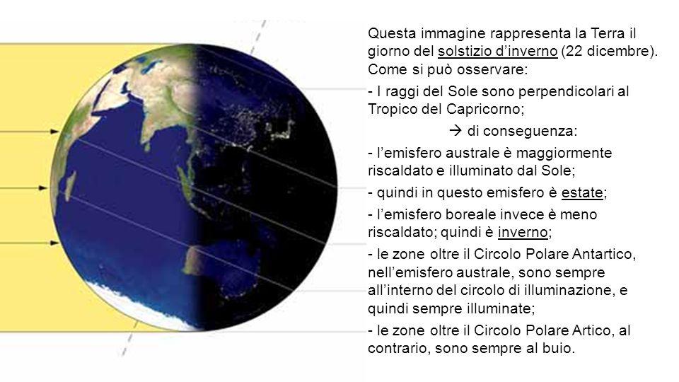 Questa immagine rappresenta la Terra il giorno del solstizio d'inverno (22 dicembre). Come si può osservare: - I raggi del Sole sono perpendicolari al