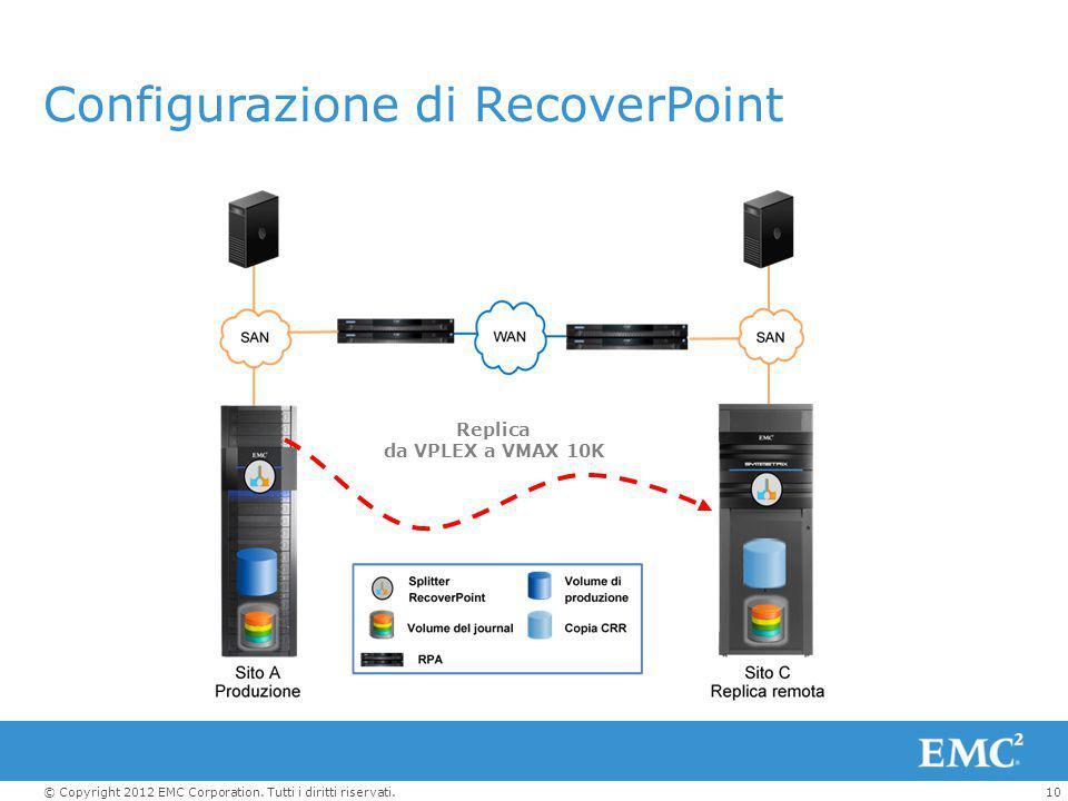 10© Copyright 2012 EMC Corporation. Tutti i diritti riservati. Configurazione di RecoverPoint Replica da VPLEX a VMAX 10K