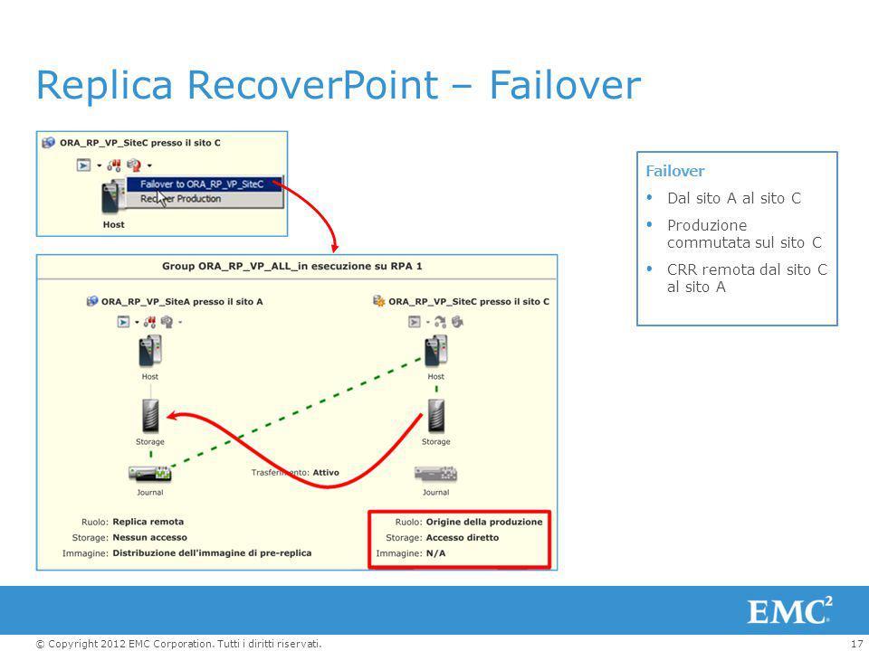 17© Copyright 2012 EMC Corporation. Tutti i diritti riservati. Replica RecoverPoint – Failover Failover  Dal sito A al sito C  Produzione commutata