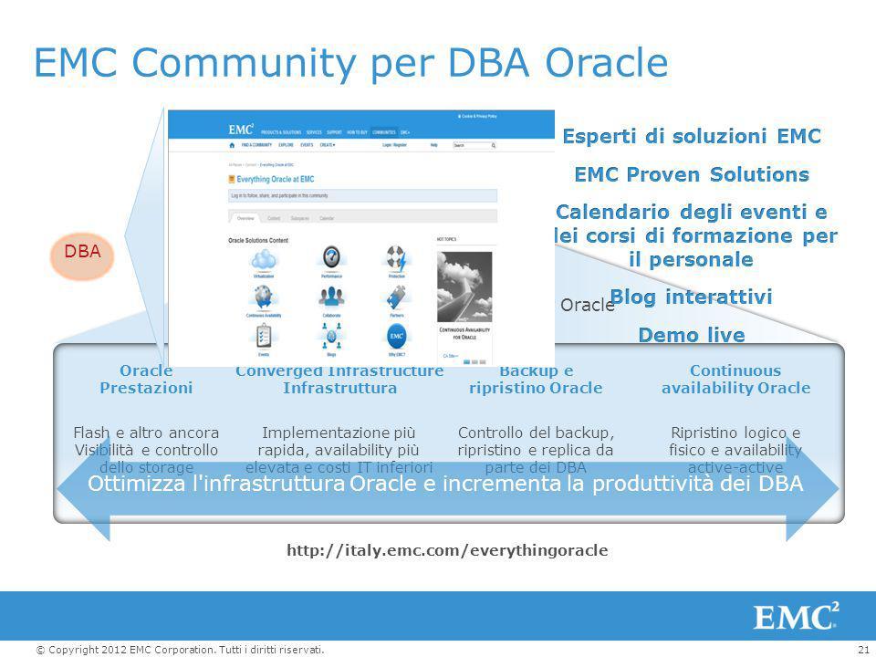 21© Copyright 2012 EMC Corporation. Tutti i diritti riservati. EMC Community per DBA Oracle DBA Flash e altro ancora Visibilità e controllo dello stor