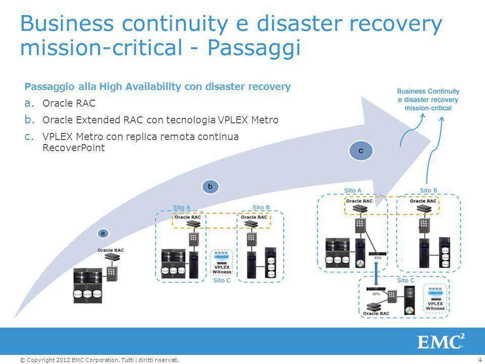 4© Copyright 2012 EMC Corporation. Tutti i diritti riservati. Business continuity e disaster recovery mission-critical - Passaggi Passaggio alla High