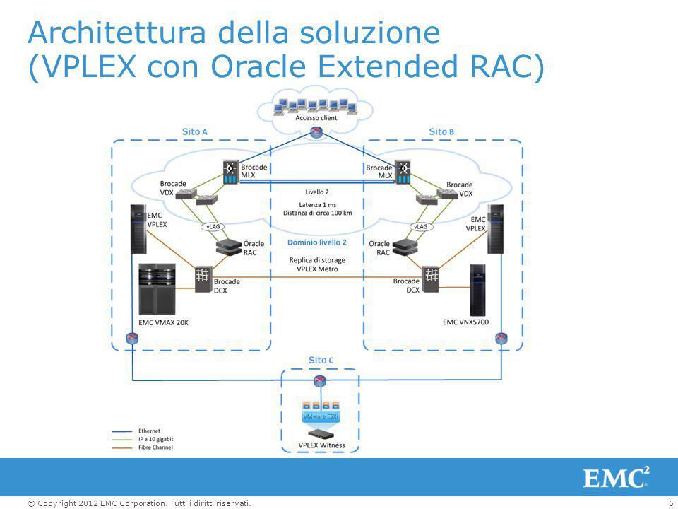 6© Copyright 2012 EMC Corporation. Tutti i diritti riservati. Architettura della soluzione (VPLEX con Oracle Extended RAC)