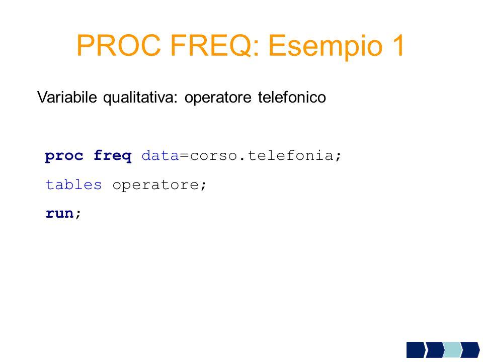 PROC FREQ: Esempio 1 proc freq data=corso.telefonia; tables operatore; run; Variabile qualitativa: operatore telefonico