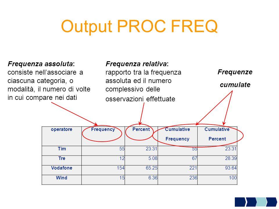 operatoreFrequencyPercentCumulative FrequencyPercent Tim5523.315523.31 Tre125.086728.39 Vodafone15465.2522193.64 Wind156.36236100 Frequenza assoluta: consiste nell'associare a ciascuna categoria, o modalità, il numero di volte in cui compare nei dati Frequenza relativa: rapporto tra la frequenza assoluta ed il numero complessivo delle osservazioni effettuate Frequenze cumulate Output PROC FREQ