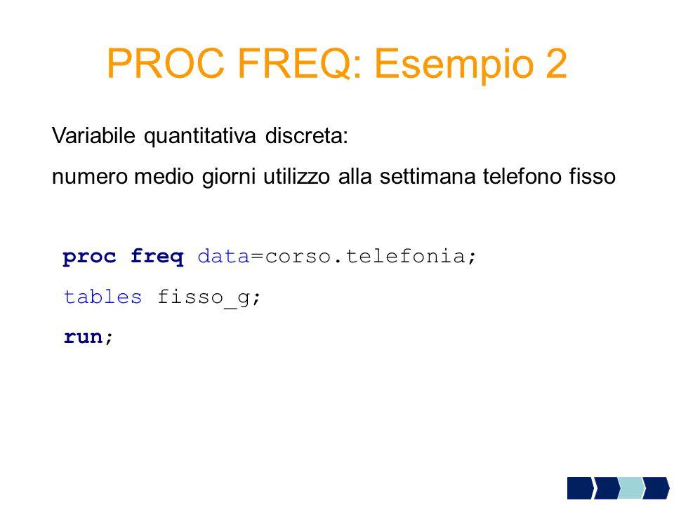 PROC FREQ: Esempio 2 proc freq data=corso.telefonia; tables fisso_g; run; Variabile quantitativa discreta: numero medio giorni utilizzo alla settimana telefono fisso