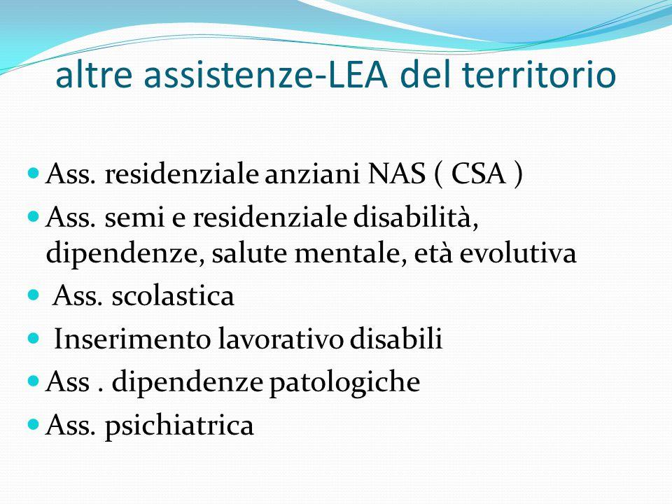 altre assistenze-LEA del territorio Ass. residenziale anziani NAS ( CSA ) Ass. semi e residenziale disabilità, dipendenze, salute mentale, età evoluti