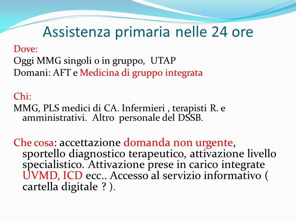 Assistenza primaria nelle 24 ore Dove: Oggi MMG singoli o in gruppo, UTAP Domani: AFT e Medicina di gruppo integrata Chi: MMG, PLS medici di CA. Infer